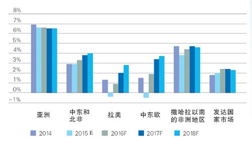 人均实际gdp怎么求_基年为2016年,已知17年名义gdp和实际GDP,求5年后的名义gdp和名义gdp增量