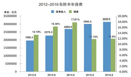 2018年中国智能手机市场现状及未来五年市场发展趋势分析【图...